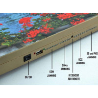 Wall cell phone signal jammers